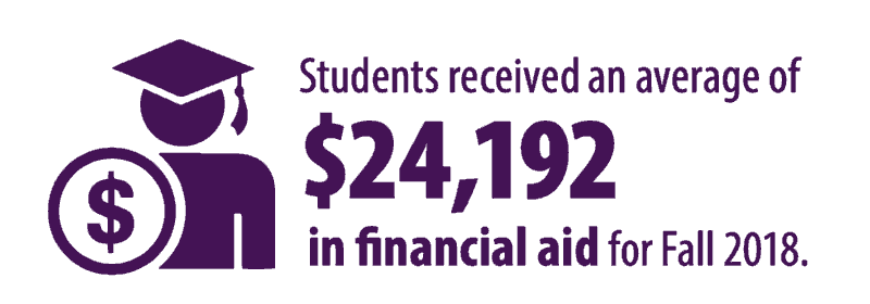 Students received an average of $24,192 in financial aid for Fall 2018.